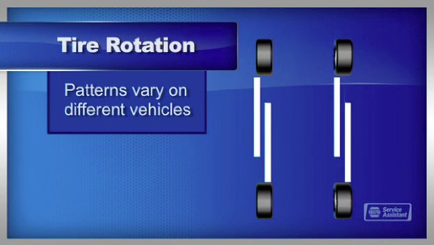 Tire Rotation Featured